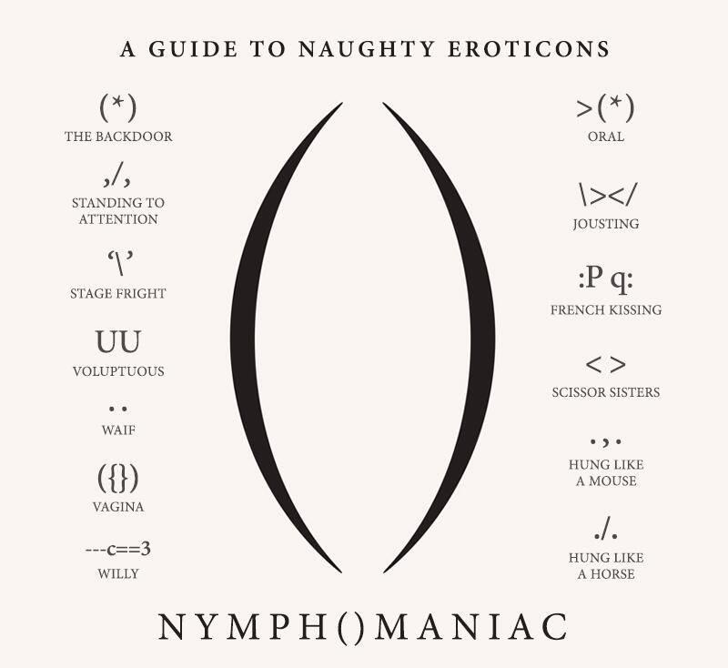 Sexting symbols list